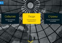 Интернет-проект История России