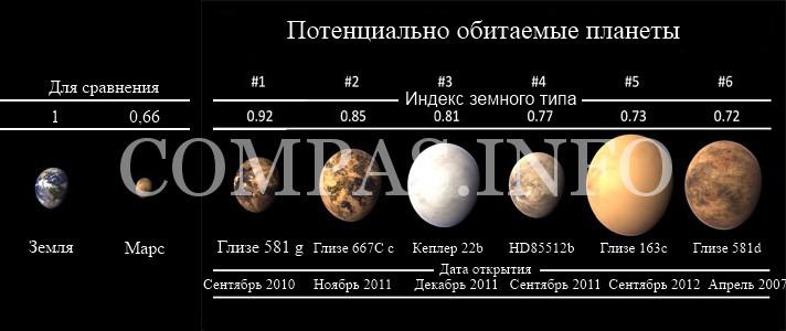 HabitableAlienPlanets_e_0920